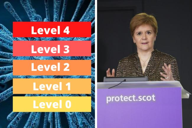 Scotland's five tiers of lockdown explained — and how they impact you