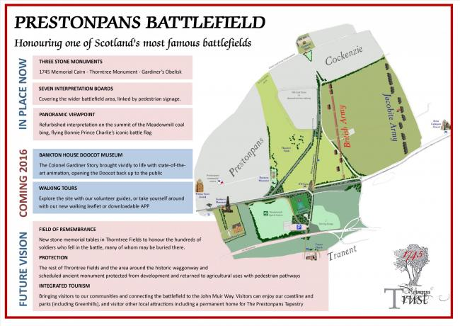 The battle trust's vision for the area